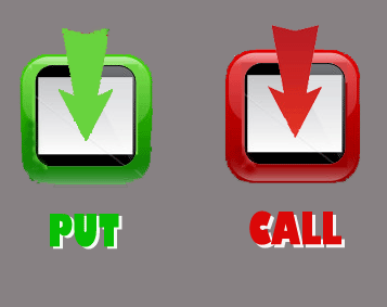 CallPut